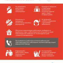 Как защитить работников от заражения коронавирусом?